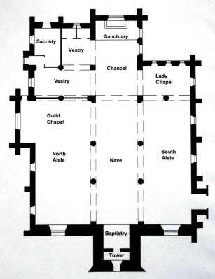 Plan of Church